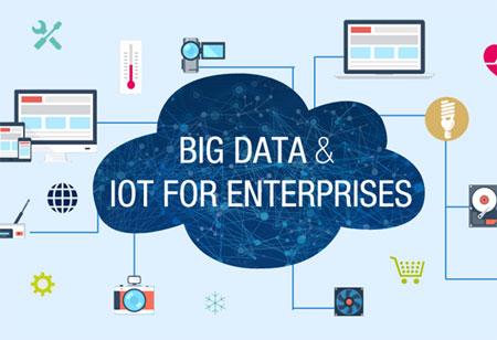 IoT: Data Security vs Convenience