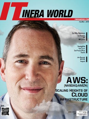 AWS: [NASDAQ:AMZN] Scaling Heights of Cloud Infrastructure